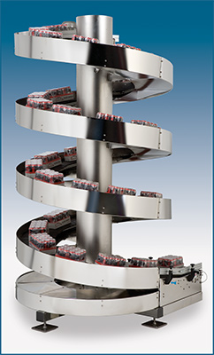 Stainless Steel Spiral Conveyor